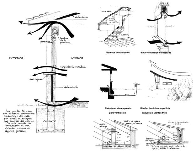 Edificacion-y-tecnologias-2-01