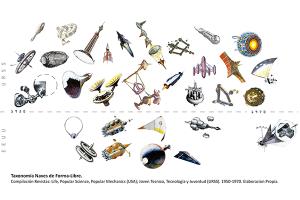 Taller de Investigación / Órbita: Imaginario espacial y Guerra fría / 2do Semestre 2014